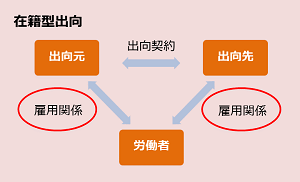2105_TKO通信02.png